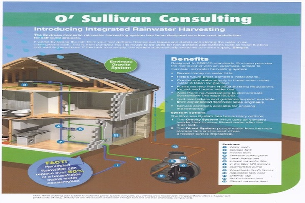 Rainwater harvesting products Kerry Cork Limerick & Ireland